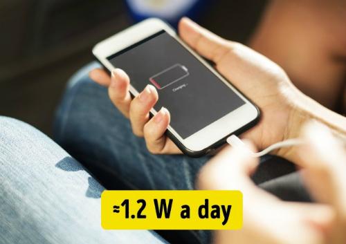 Củ sạc ngốn 1,2 W điện một ngày.