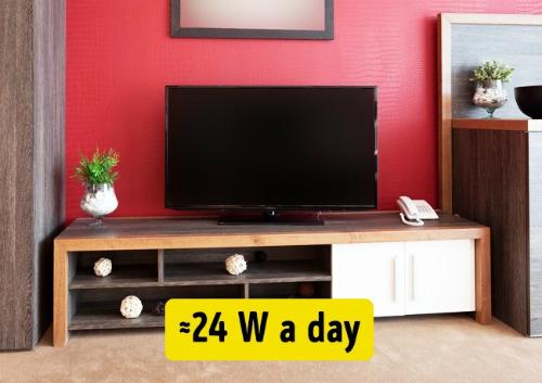 TV hoạt động âm thầm cũng tốn khoảng 24 W một ngày.