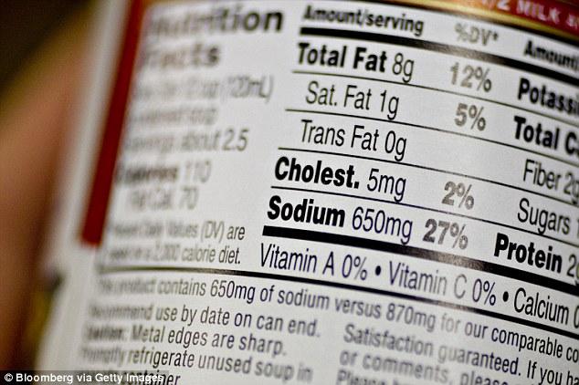 Chú ý: Bạn cần biết nguyên liệu thực phẩm và nguồn gốc của nó (ảnh minh họa)