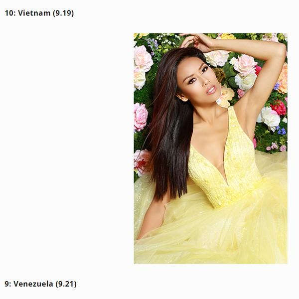 Nhờ sự thể hiện xuất sắc, Nguyễn Thị Loan xuất sắc đứng vị trí thứ 10 trong top 15 thí sinh có bộ ảnh Glam Shoot đẹp nhất cuộc thi Miss Universe 2017 theo đánh giá của chuyên trang sắc đẹp uy tín Global Beauties