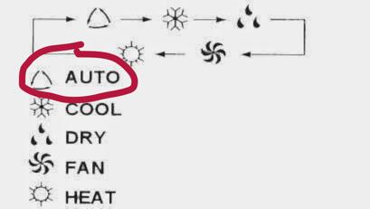 Biểu tượng của chế độ auto là 3 mũi tên tạo thành hình tam giác