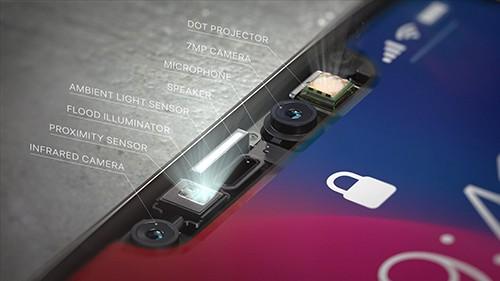 Các thành phần trên camera TrueDepth giúp Face ID trên iPhone X hoạt động. Ảnh: Apple.