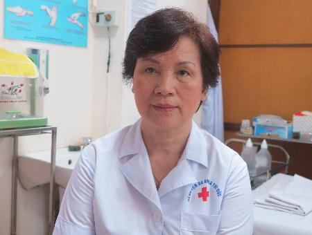 PGS.TS Nguyễn Thị Ngọc Dinh