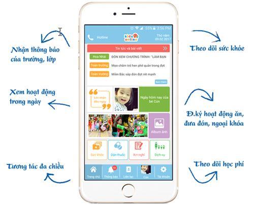 Ứng dụng KidsOnline cập nhật liên tục thông tin, cung cấp thông tin hữu ích tới giáo viên, nhà trường và phụ huynh.