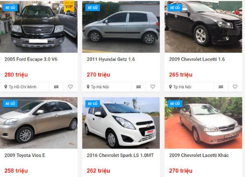 Dù đã giảm giá xuống nhiều lần nhưng thị trường ô tô cũ vẫn ảm đạm.