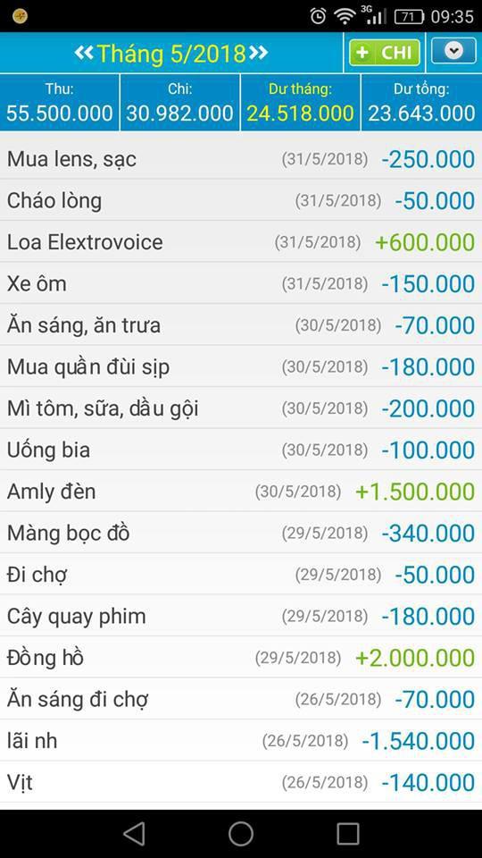 Chị Thu Trang sử dụng phần mềm quản lý chi tiêu nên kiểm soát được tài chính khá chặt chẽ.