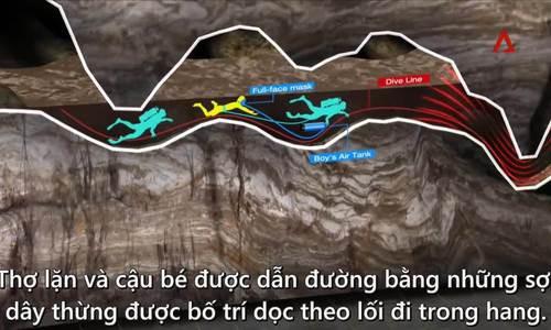 Đội bóng đá nhí Thái Lan được đưa khỏi hang thế nào? Video: Channel News Asia