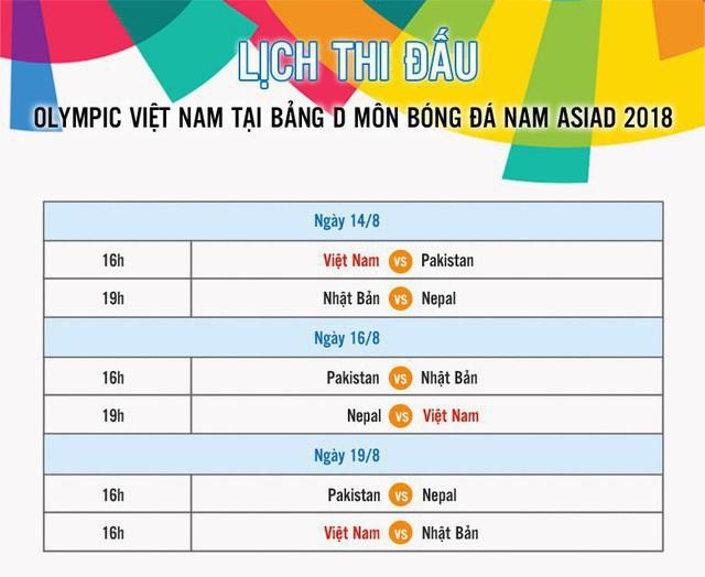 Lịch thi đấu của Đội tuyển U23 Việt Nam tại ASIAD 2018.
