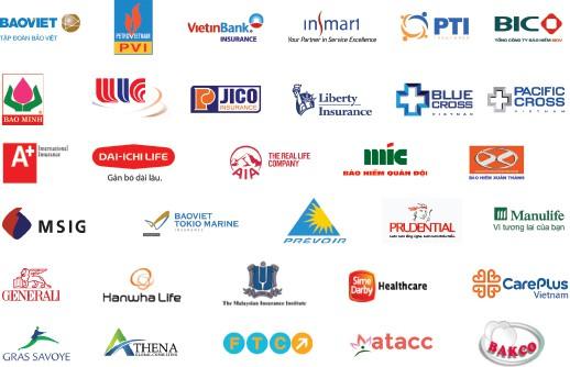 Danh sách 30 công ty bảo hiểm là đối tác của MEDLATEC.