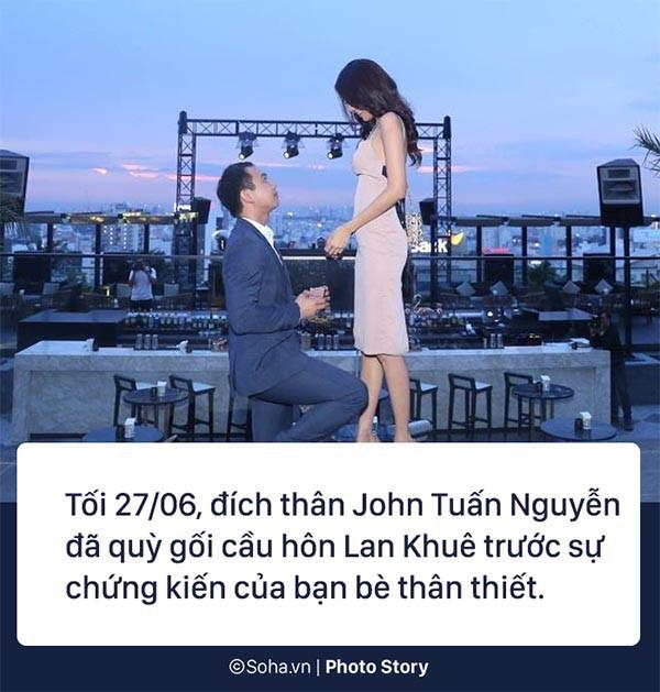 John Tuấn Nguyễn sinh năm 1987, anh hơn Lan Khuê 5 tuổi và có gia thế khủng ở khu vực phía Nam.