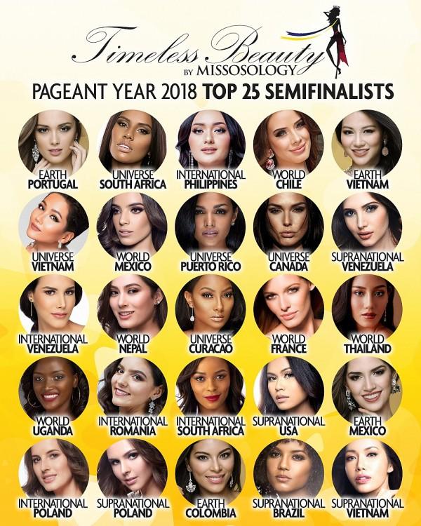 HHen Niê thuộc Top 4 trong bảng xếp hạng Timeless Beauty 2018 (Vẻ đẹp vượt thời gian).