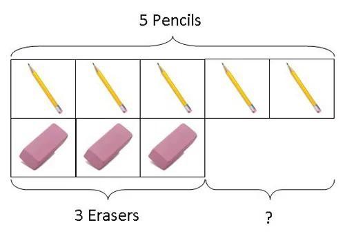 Phương pháp dạy Toán khác biệt của Singapore  - Ảnh 3.