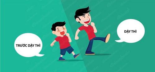 Những thay đổi bước ngoặt khi trẻ dậy thì - Ảnh 1.