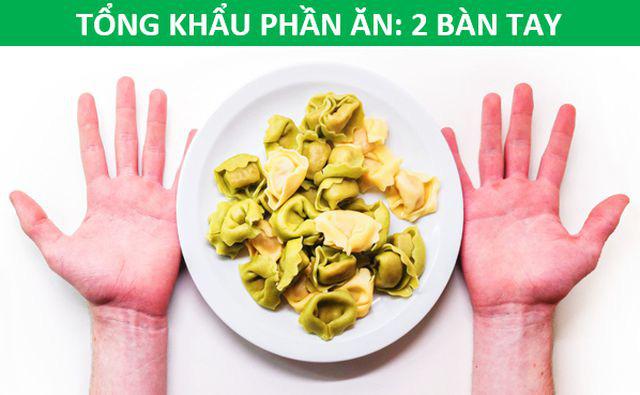 Mẹo hay: Xác định lượng thức ăn phù hợp với cơ thể chỉ bằng…bàn tay - Ảnh 1.