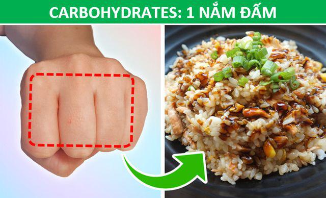 Mẹo hay: Xác định lượng thức ăn phù hợp với cơ thể chỉ bằng…bàn tay - Ảnh 3.