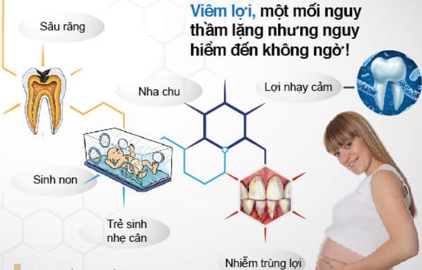 Căn bệnh khiến mẹ bầu dễ sinh non và lây bệnh sang con - Ảnh 1.
