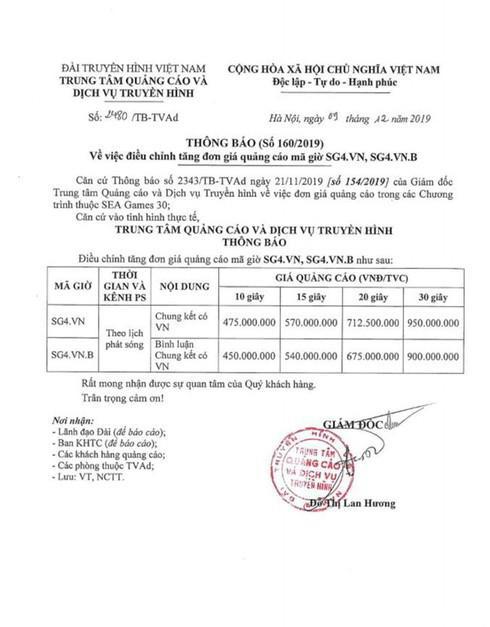 Sốc với giá quảng cáo trận chung kết giữa U22 Việt Nam và U22  Indonesia - Ảnh 1.