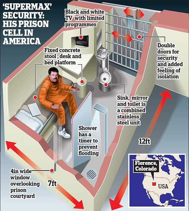 Trùm ma túy El Chapo sẽ phải làm quen với nơi ở mới đến hết đời.