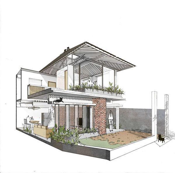 Mô phỏng của căn nhà
