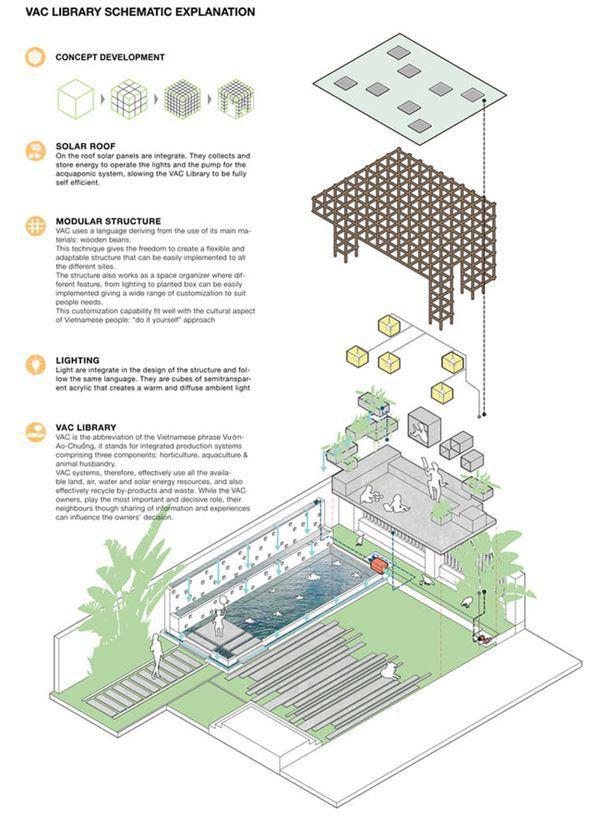 Điện chiếu sáng, vận hành máy bơm được lấy từ các tấm pin năng lượng mặt trời trên mái