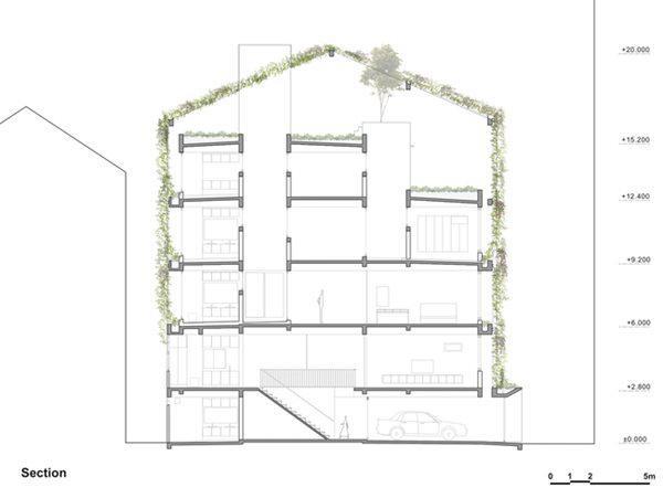 Thiết kế tổng thể của ngôi nhà