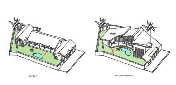 Ngôi nhà được xây dựng trên mảnh đất rộng 440 m2 tại tỉnh Biên Hòa – Việt Nam