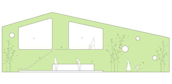 Bản vẽ mô phỏng cấu trúc ngôi nhà