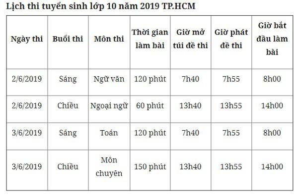 Lịch thi vào lớp 10 tại TP.HCM.