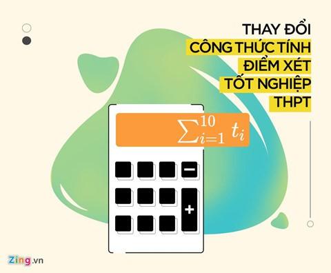 Cơ cấu điểm xét tốt nghiệp có thay đổi để đảm bảo công bằng, bình đẳng hơn. Theo đó, điểm xét tốt nghiệp từ kỳ thi THPT quốc gia là 70% và điểm lấy của quá trình tích lũy THPT là 30%, nhằm đảm bảo tính chất của kỳ thi quốc gia. Thí sinh có giấy chứng nhận nghề, bằng tốt nghiệp trung cấp do sở GD&ĐT, các trường dạy nghề cấp trong thời gian học THPT được cộng điểm khuyến khích. Xem công thức tính điểm xét tốt nghiệp cụ thể tại đây .
