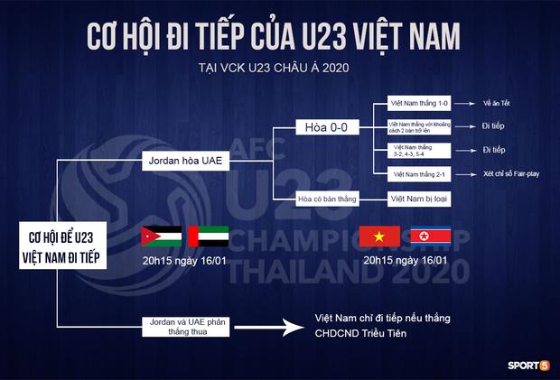 Xúc động trước chia sẻ của trợ lý ngôn ngữ U23 trước trận đấu quyết định của ĐT Việt Nam - Ảnh 3.