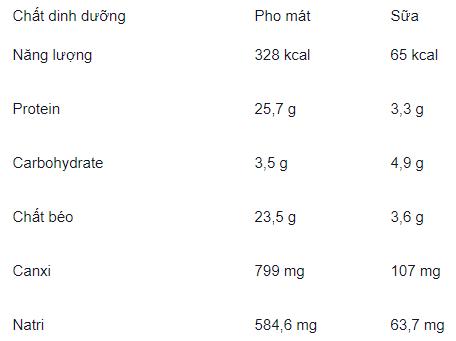 Hàm lượng canxi gấp 7 lần sữa, thật đáng tiếc khi không ăn loại thực phẩm này  - Ảnh 1.