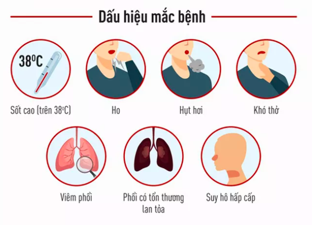 Bé gái 10 tuổi ở Khánh Hoà tử vong do cúm không thuộc chủng corona mới ở Trung Quốc - Ảnh 4.