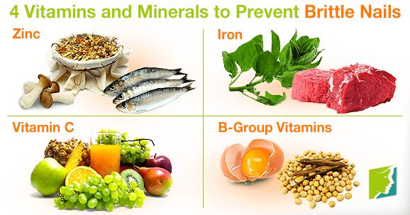 4 loại vitamin và khoáng chất ngăn ngừa móng tay giòn và dễ gãy - Ảnh 1.