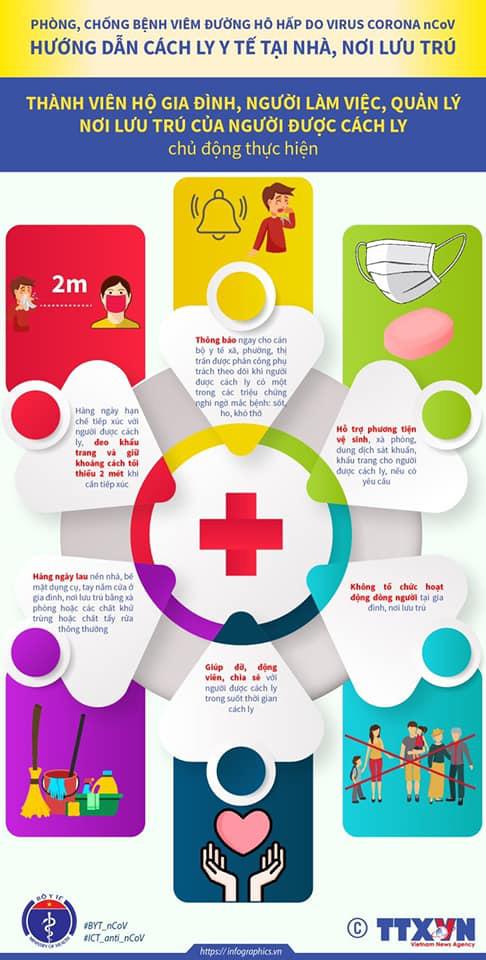 4 điều nhất định phải biết khi cách ly y tế tại nhà do nCoV - Ảnh 6.