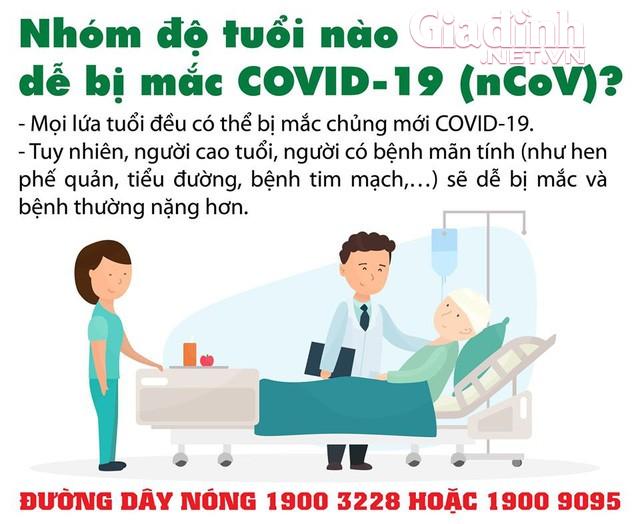 Chia sẻ nao lòng của những bác sỹ trực diện ngày đêm với COVID-19 - Ảnh 3.