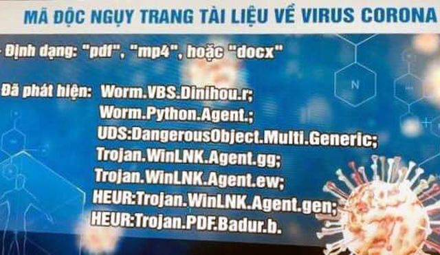 """Hà Nội: Công an cảnh báo mã độc """"núp bóng"""" tài liệu về  COVID-19 - Ảnh 3."""