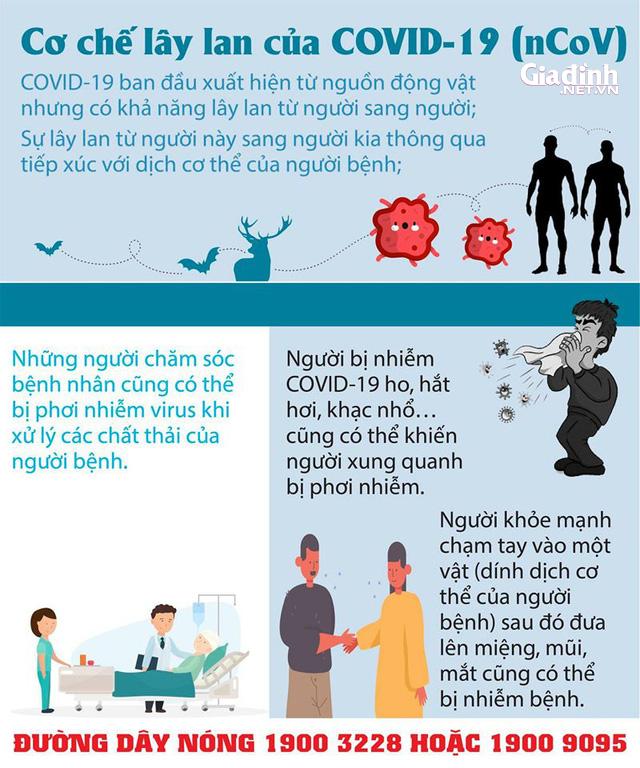 Hà Nội sẽ cử bác sỹ vào tâm dịch ở Vĩnh Phúc để thu thập kinh nghiệm phòng chống dịch COVID-19 - Ảnh 4.