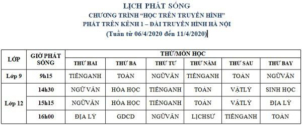 Lịch phát sóng chương trình dạy học trên truyền hình tại Hà Nội từ 6 đến 11/4 - Ảnh 2.