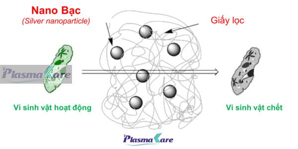Chuyên gia mách 3 cách chữa viêm nướu tại nhà cực hiệu quả - Ảnh 3.