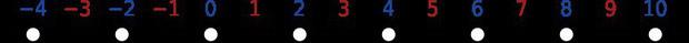 Câu đố 99% người lớn trả lời sai: Số chẵn nhỏ nhất có một chữ số là 0 hay 2? - Ảnh 2.