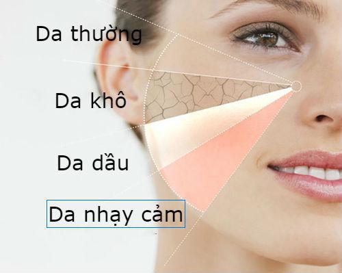 3 nguyên tắc chăm sóc da không thể bỏ qua nếu muốn một làn da đẹp - Ảnh 1.
