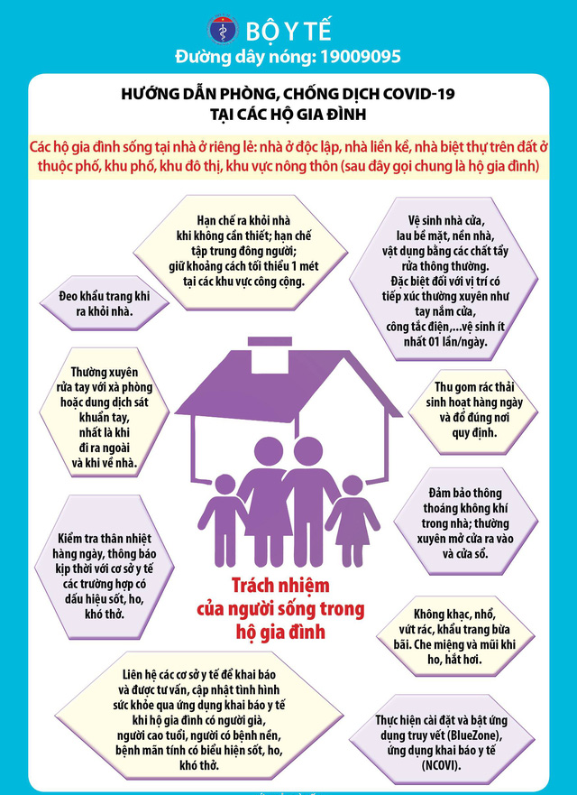 18 ngày không ca nhiễm cộng đồng, thực hiện thông điệp 5K để bảo vệ bản thân, gia đình  - Ảnh 4.