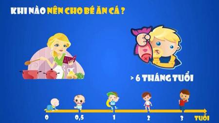Infographic Video: Bạn đã cho trẻ ăn cá đúng cách? 2