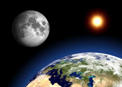 Khoảng cách từ Trái đất đến Mặt trời xa gấp 400 lần khoảng cách từ Trái đất đến Mặt trăng.