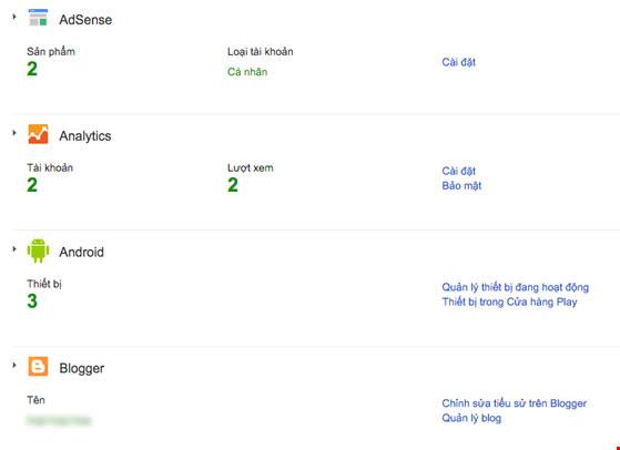 Danh sách các thiết bị đã đăng nhập cùng một tài khoản Google. Ảnh: MH (PLTP)
