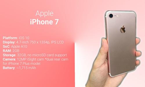iPhone 7 với phần cứng dự kiến.