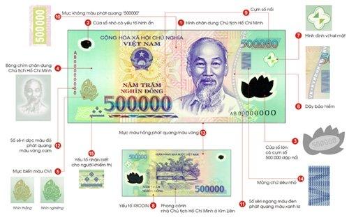 Tiền mệnh giá 500.000 đồng