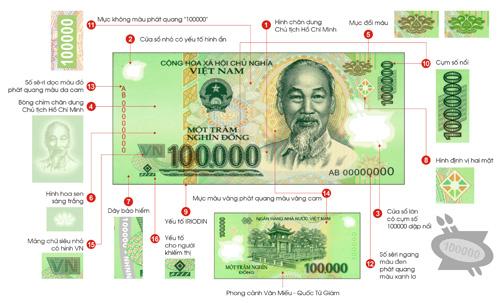 Tiền mệnh giá 100.000 đồng