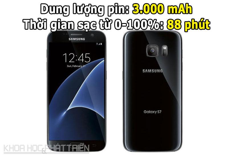 5. Samsung Galaxy S7 .