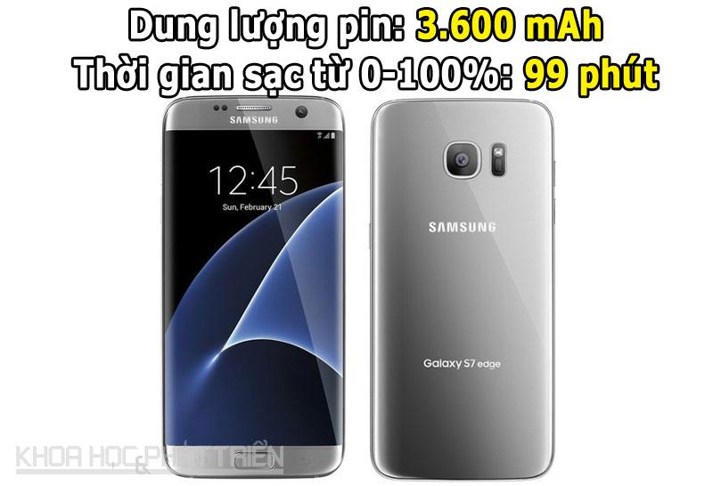 7. Samsung Galaxy S7 Edge .